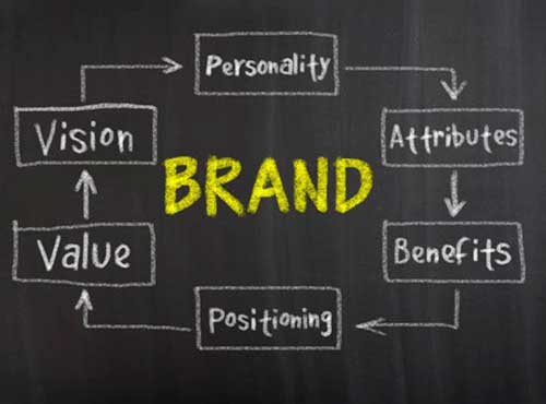 Marketing & Branding course image